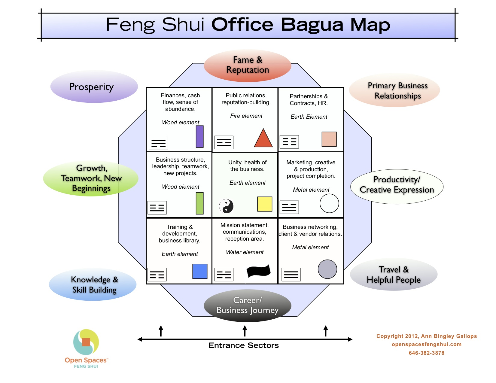 How To Feng Shui Your Living Room Map